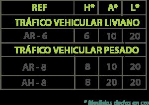 tabla-pavimentos